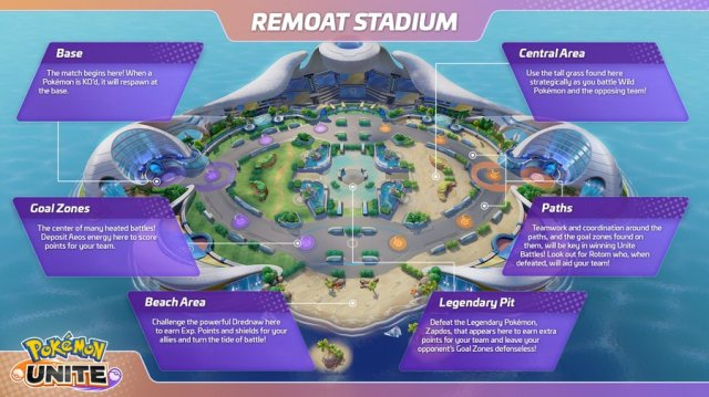 Remoat Stadium is one of several Aeos Island maps on which Trainers can  battle in Pokémon UNITE | Pokémon Blog